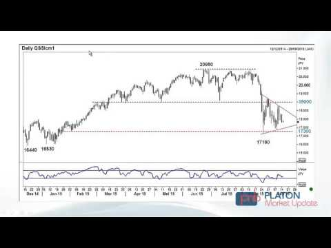 eps 16-Is it time to sell Nikkei 225 Index and Buy the Japanese Yen