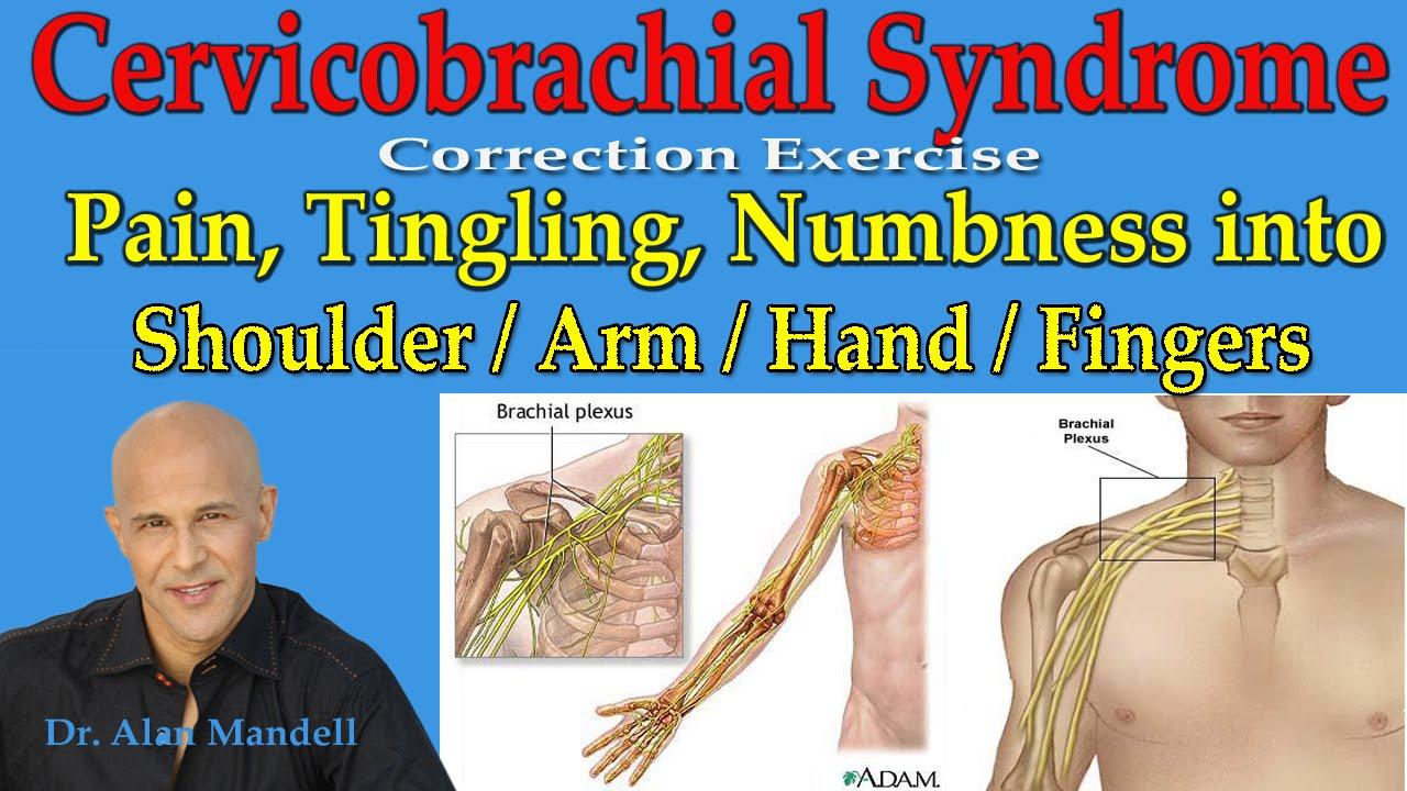 finger hand skuldersyndrom