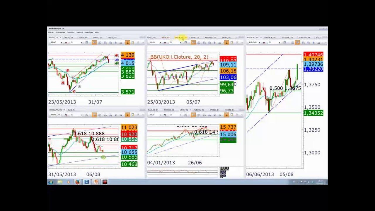 rdd btc tradingvisualizza