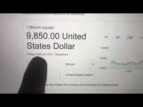 Easy Way Of  Buying Bitcoin \u0026 Cash Out In Your Currency