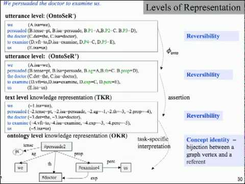 Dr. Smaranda Muresan - Learnable constraint-based grammars for deep language understanding