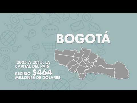 Crecimiento Industria TI  en Colombia C27 N7 #ViveDigitalTV