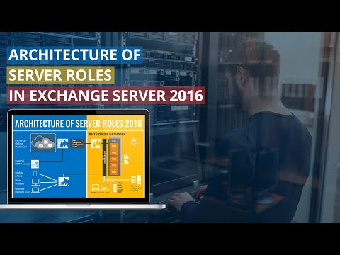 Architecture Of Server Roles In Exchange Server 2016