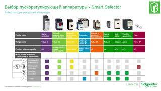 Вебинар Schneider Electric: программное обеспечение и электронные ресурсы Schneider Electric