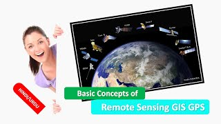 Basic Concepts of Remote Sensing GIS GPS in HINDI
