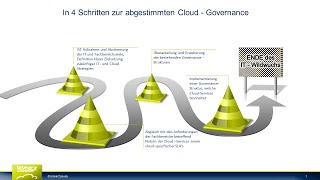 Cloud - Governance - Wissenswertes | broker2clouds
