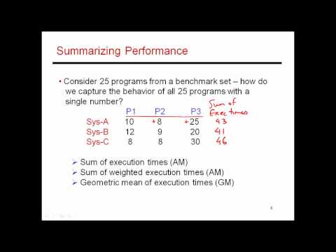 CS6810 -- Lecture 1. Computer Architecture Lectures on Performance Metrics