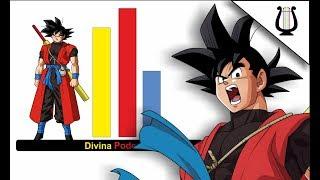 Explicación: Goku Xeno - Dragon ball Super / Heroes / GT