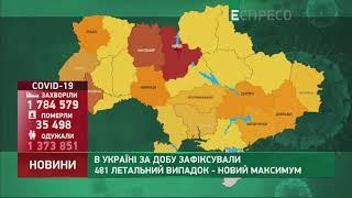 Коронавірус в Украі ні статистика за 7 квітня