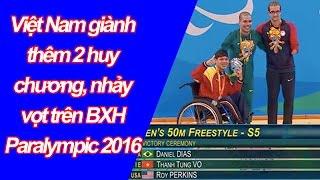 tin tức thời sự nổi bật video việt nam ginh thm 2 huy chương nhảy vọt trn bxh paralympic 2016