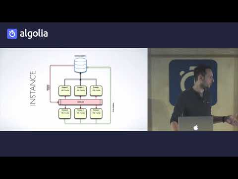 Thumbnail Writing a distributed crawler architecture - Nenad Tičarić, TNT Studio