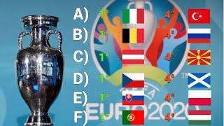 RESULTADOS y POSICIONES en CADA GRUPO Fecha #1 EUROCOPA 2020