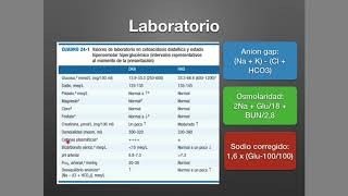 Agudo abdomen cetoacidosis diabética