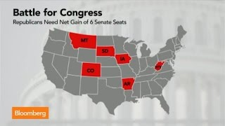 How Tight Are the 2014 Midterm Races?