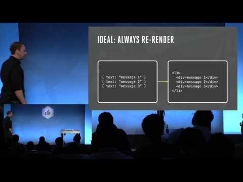 Hacker Way: Rethinking Web App Development at Facebook