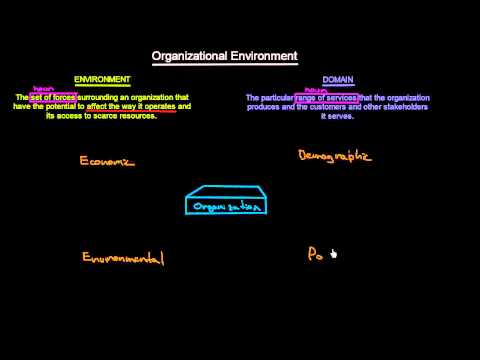 Organizational Environment | Introduction To Organisations |