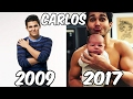 Big Time Rush Antes y Después 2017