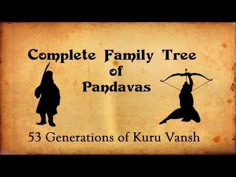 Pandavas Complete Family Tree | Mahabharata Facts