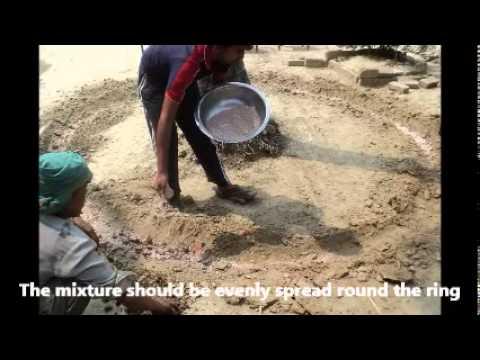 Fertilizer Application In Coconut