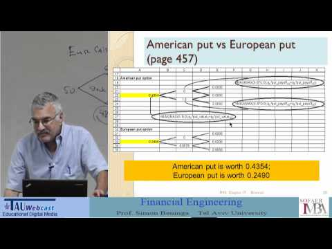 Lecture 5: Introduction to Monte Carlo in Finance