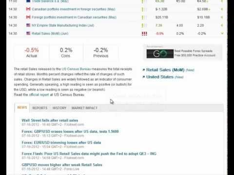 FXstreet.com Demo: Economic Calendar