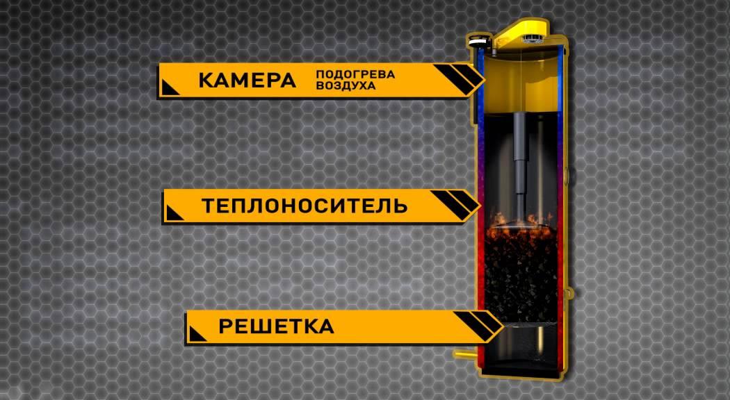 горения STROPUVA - котел