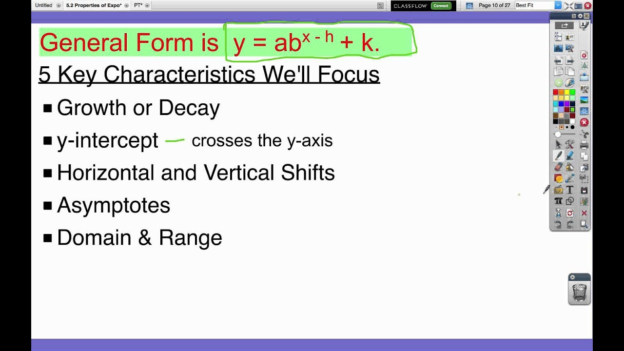 Characteristics of exponential functions youtube characteristics of exponential functions falaconquin