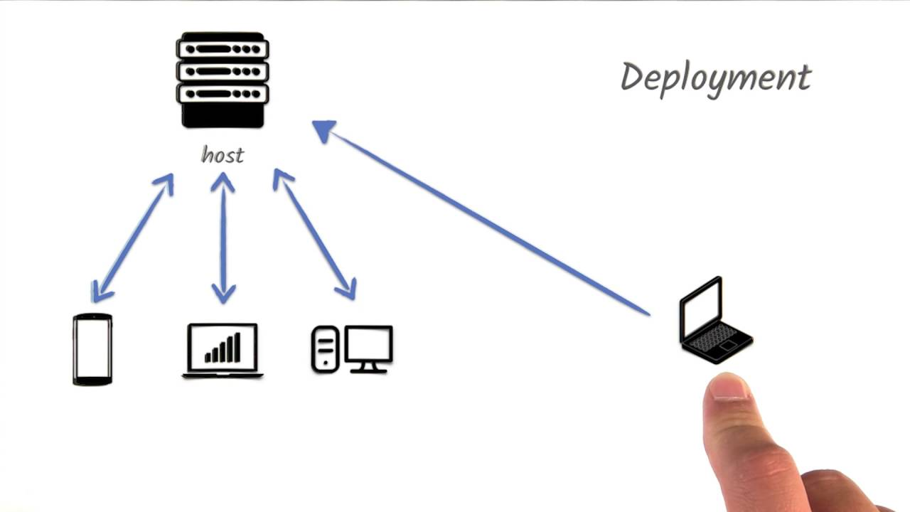 03 L What Is Deployment-