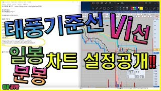 태풍기준선,VI선 등 일봉차트 분봉차트 설정 공개