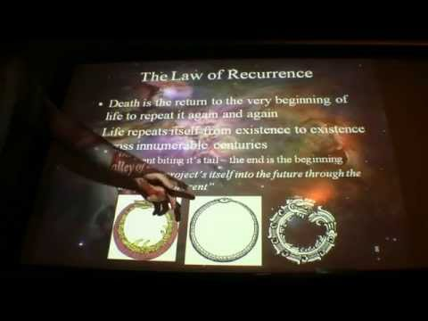 04  law of return and recurrence, involution and evolution