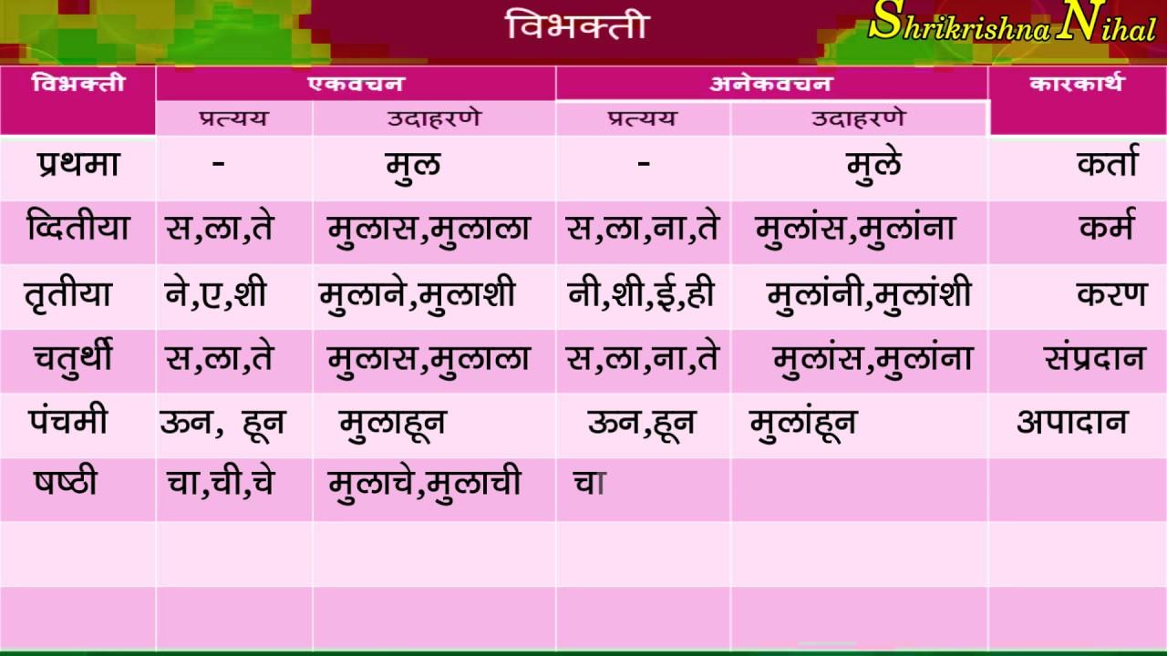sanskrit vibhakti chart