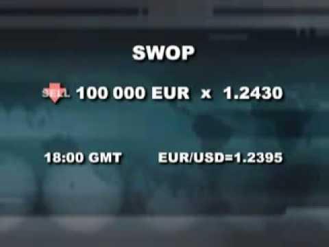 SPOT and SWAP markets.flv