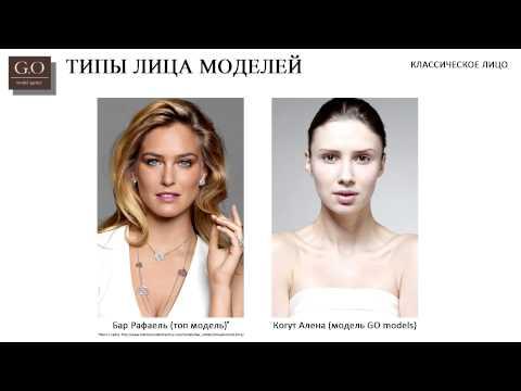 знакомства девушки модельной внешности