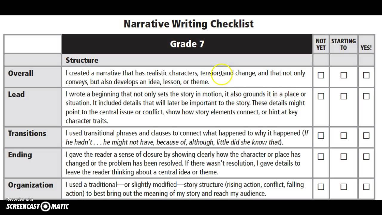 narrative writing styles What is a narrative essay when writing a narrative essay, one might think of it as telling a story these essays are often anecdotal, experiential, and personal—allowing students to express themselves in a creative and, quite often, moving ways.