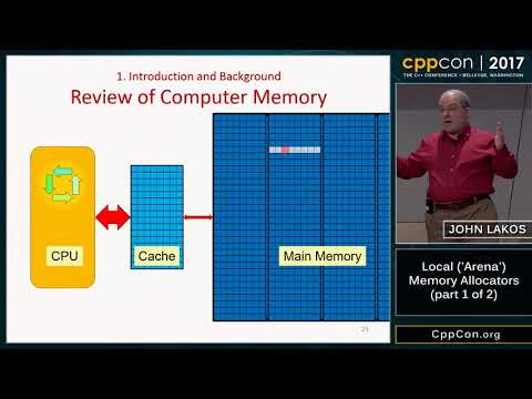 "CppCon 2017: John Lakos ""Local ('Arena') Memory Allocators (part 1 of 2)"""