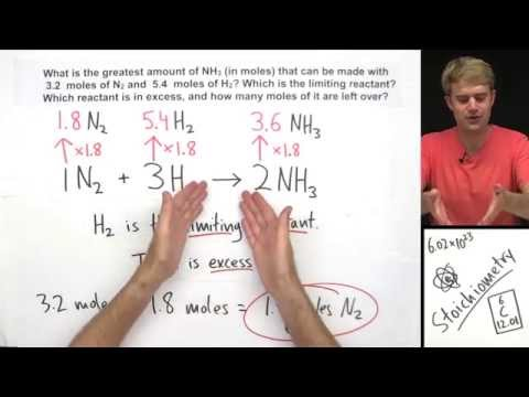 how to find the limiting reactant using moles