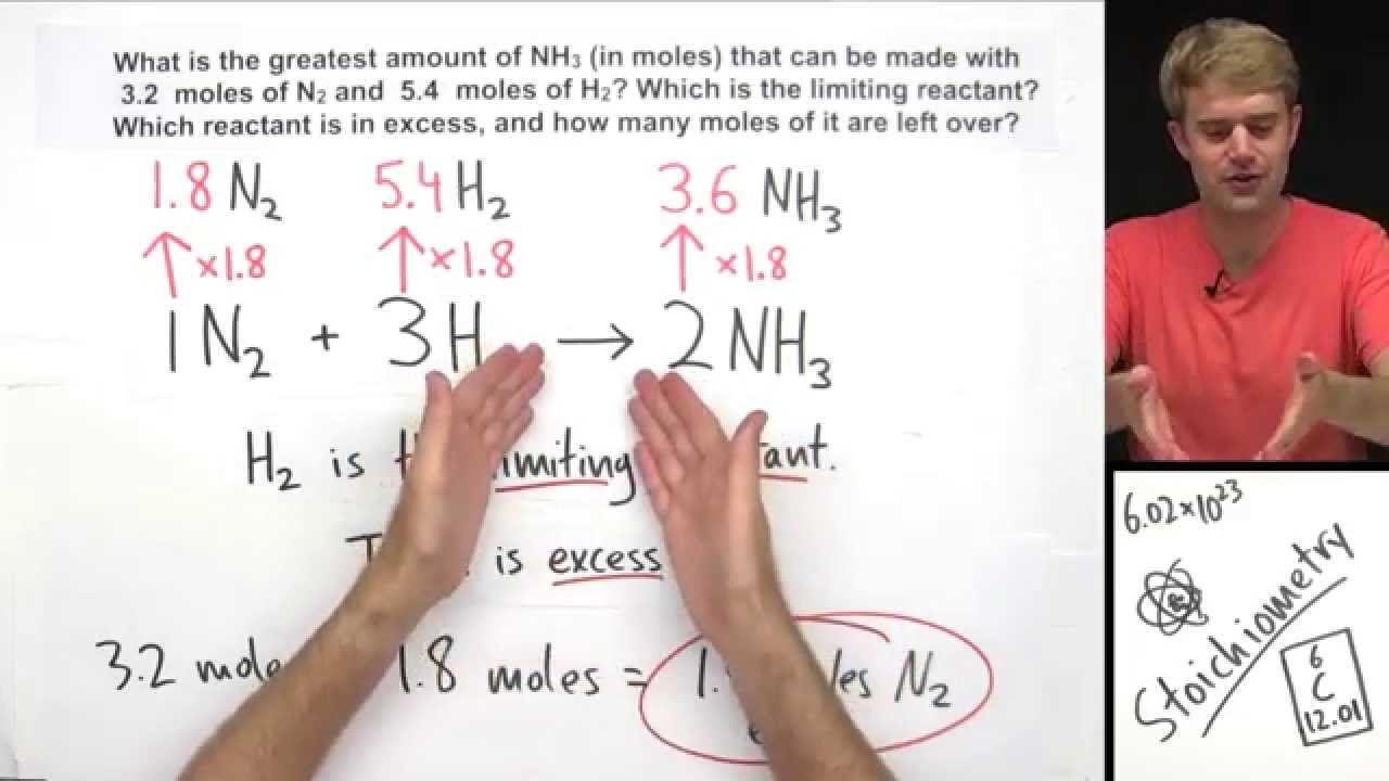 Introduction To Limiting Reactant And Excess Reactant Youtube