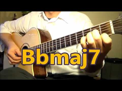 Hindi Hip Hop and Rap 2014-2017 Guitar Tutorial With Sheet Music and Guitar Tabs