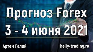Аналитика и прогноз форекс на 3 4 июня 2021