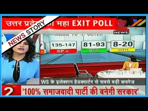 Rahul Gandhi baffled by BJP's win forecast by exit poll in U.P.