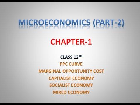 Managerial Economics By D M Dwivedi Download