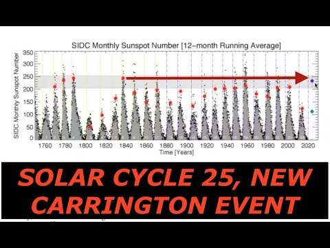 Entering Solar Cycle 25, Next Carrington Event & Geomagnetic Storm, Oppenheimer Ranch Project