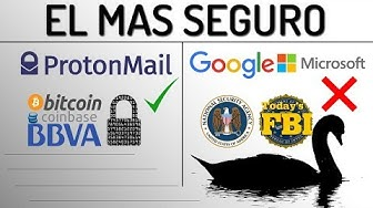 EL CORREO MAS SEGURO / ALTERNATIVA A GMAIL Y OUTLOOK / PROTONMAIL