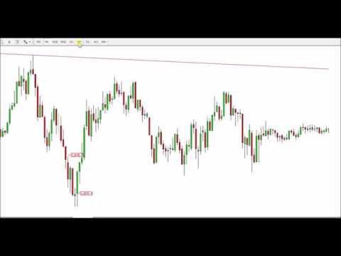 Erfolgreiches Dax Trading