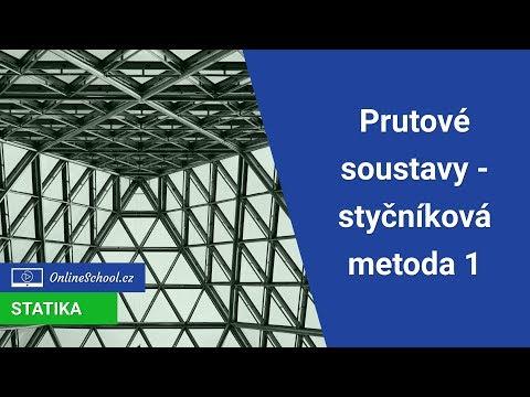 Prutové soustavy - styčníková metoda 1   4/8 Soustavy těles   Statika (Mechanika)   Onlineschool.cz