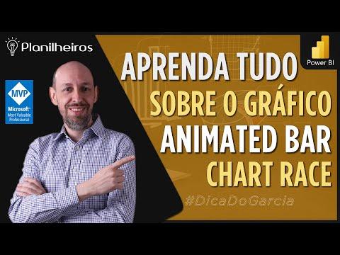 Power BI desktop - Animated Bar Chart Race gráfico de Barras Animadas