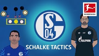 FC Schalke 04's Revolution Under David Wagner - Powered By Tifo Football