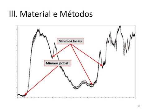 Hydraulic and economic optimization of low pressure irrigation network using genetic algorithm