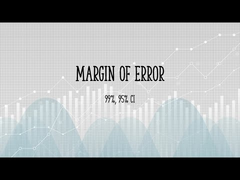 Margin of Error Formula Examples 2