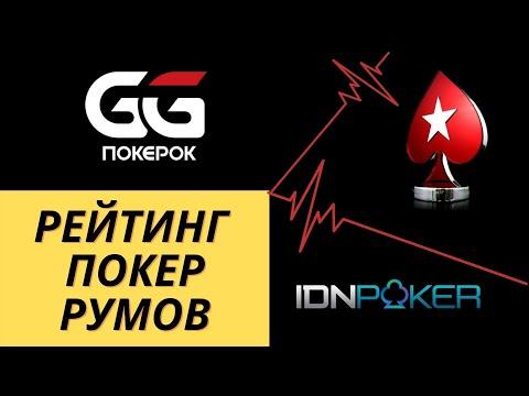 Покер румы. Рейтинг покер румов. Самые популярные покер румы. Сайты онлайн покера в 2020м году.